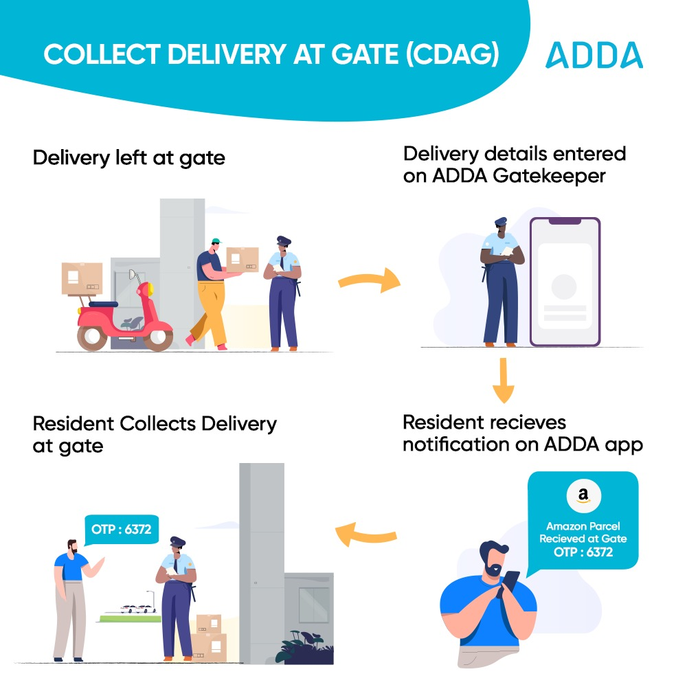 Collect Delivery at Gate