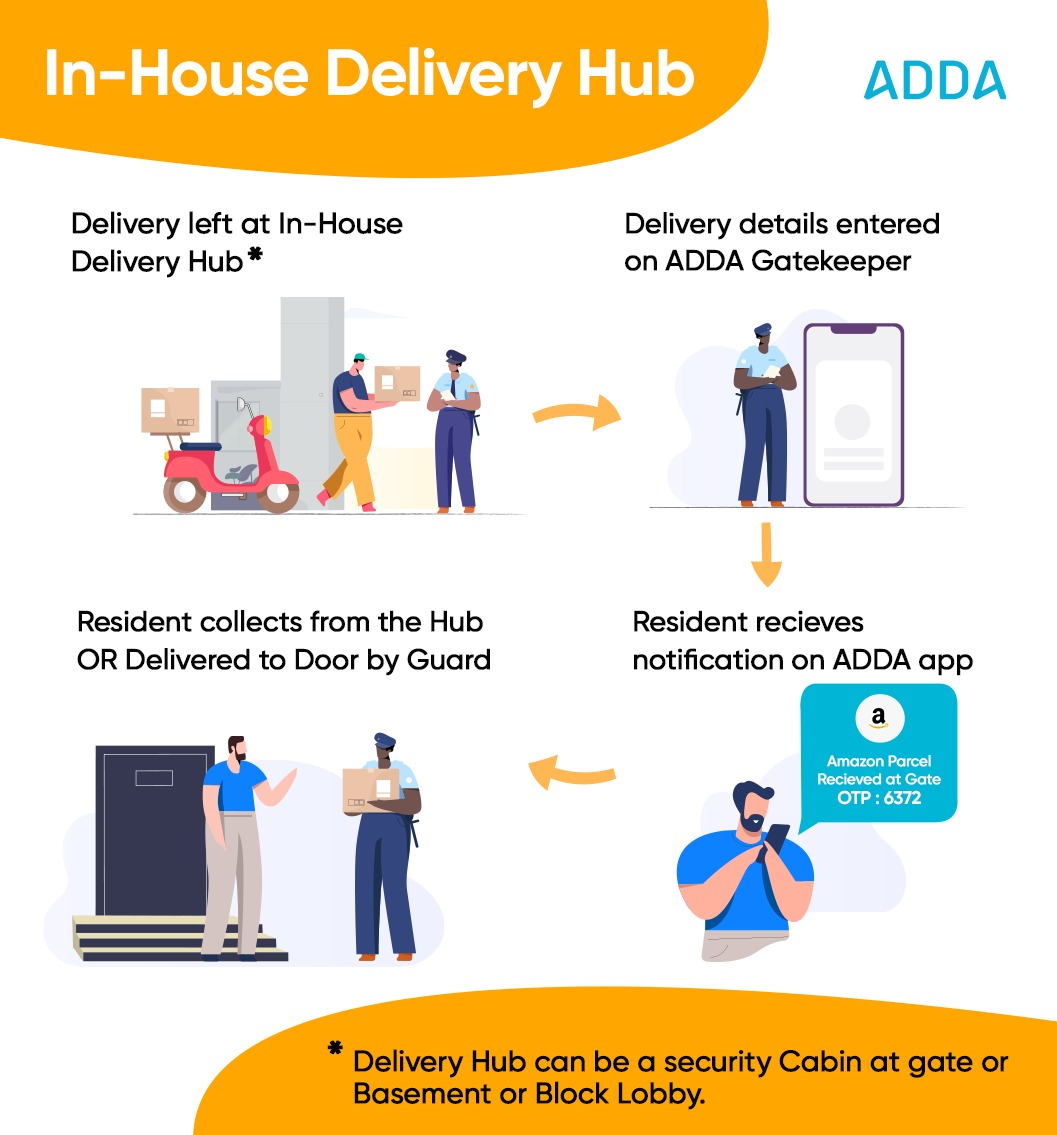 In-house Delivery Hub