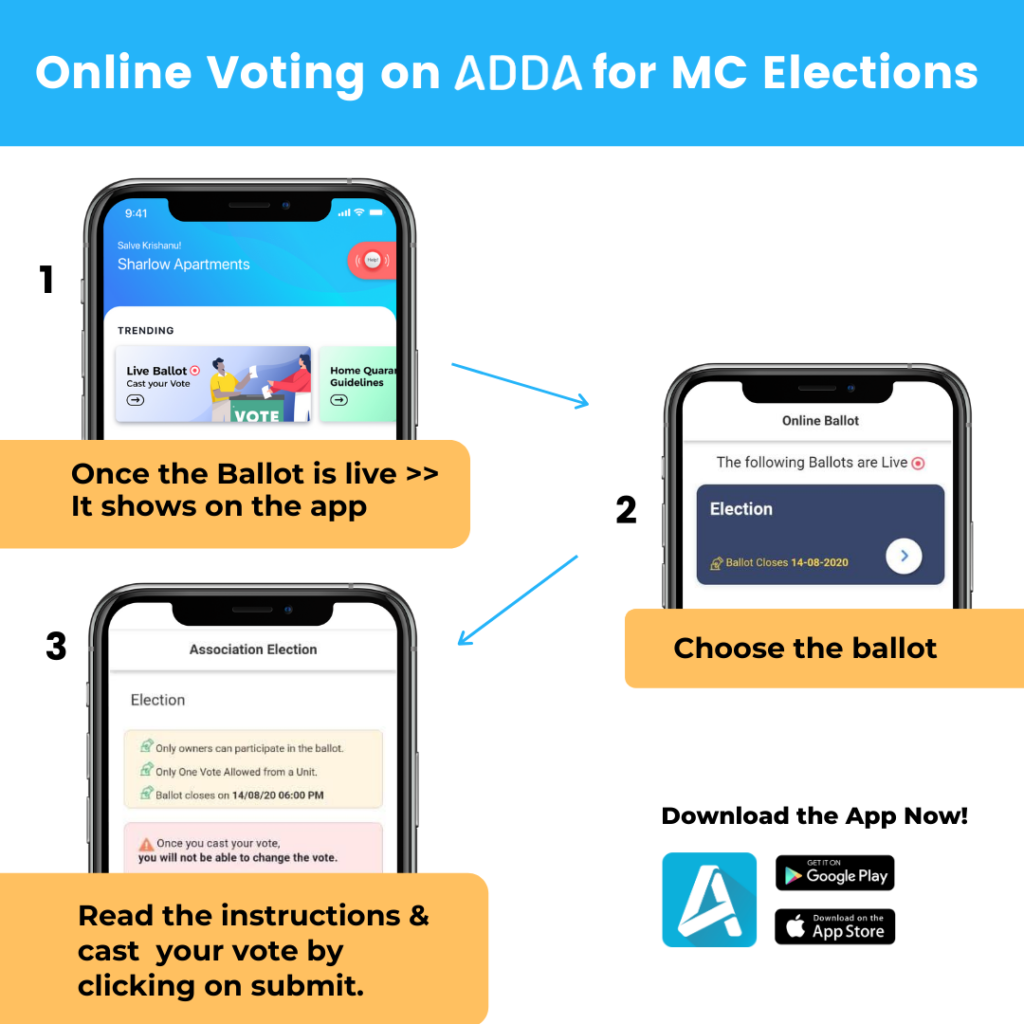 Online Housing Society Elections